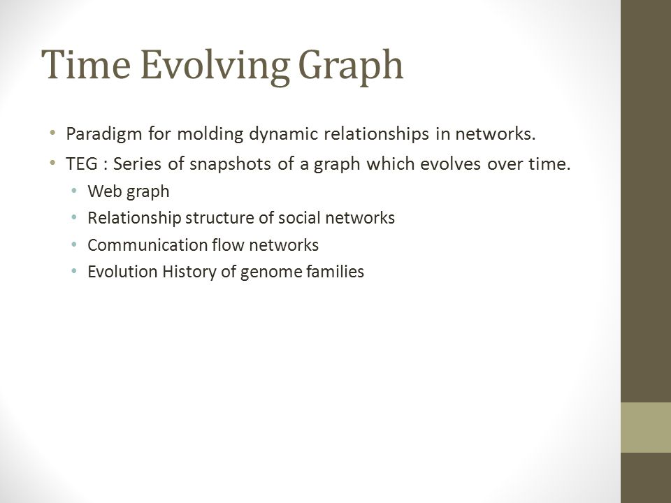 Time Evolving Graph Paradigm for molding dynamic relationships in networks.