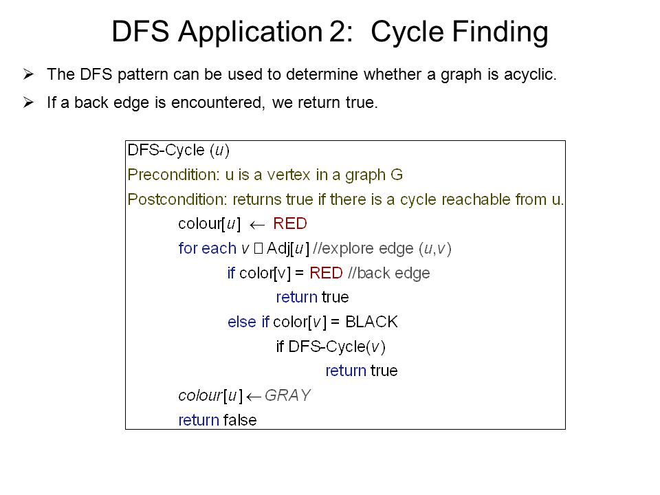 DFS Application 2: Cycle Finding  The DFS pattern can be used to determine whether a graph is acyclic.