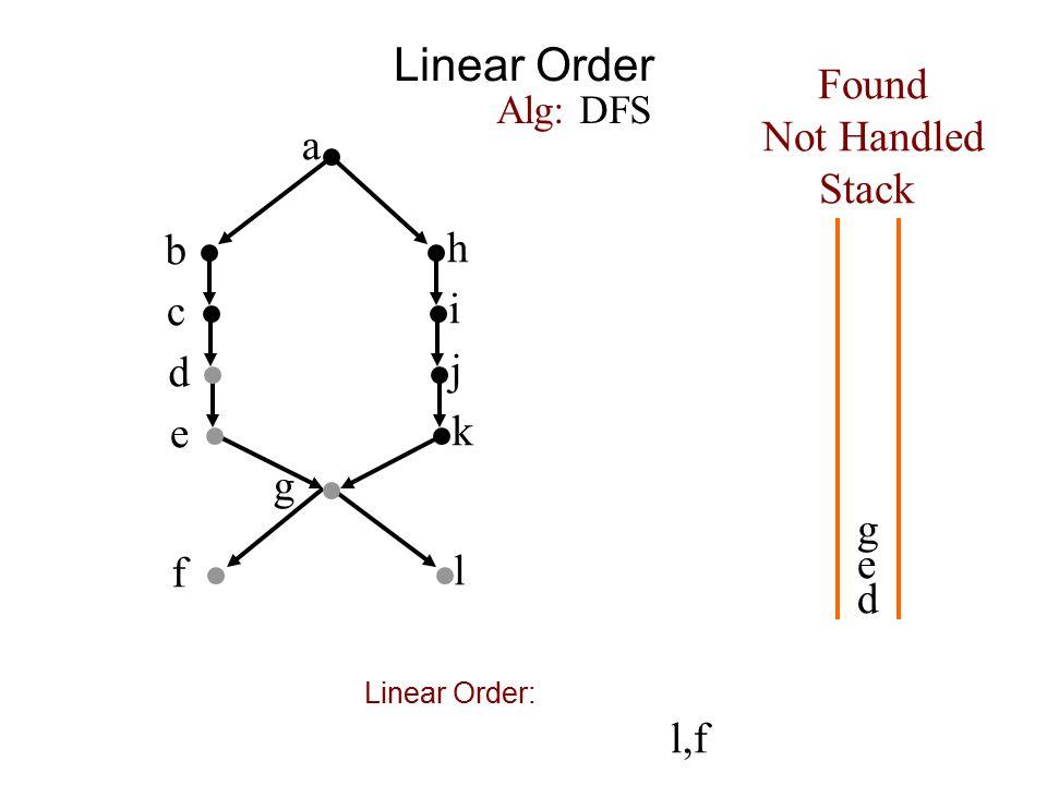 Linear Order a b h c i d j e k f g Found Not Handled Stack Alg: DFS d e g l l,f Linear Order: