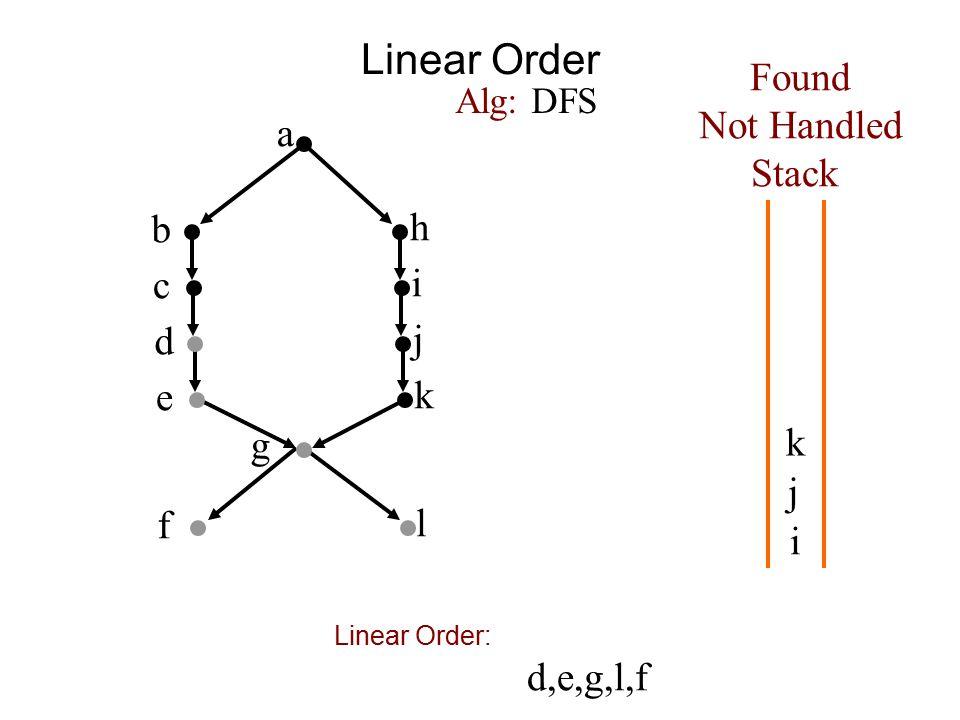 Linear Order a b h c i d j e k f g Found Not Handled Stack Alg: DFS i l d,e,g,l,f j k Linear Order: