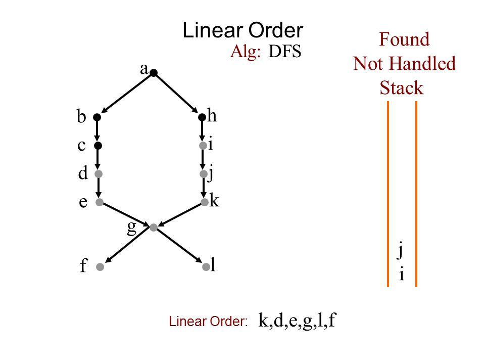 Linear Order a b h c i d j e k f g Found Not Handled Stack Alg: DFS i l k,d,e,g,l,f j Linear Order: