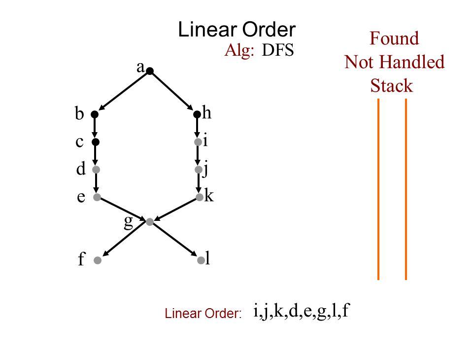 Linear Order a b h c i d j e k f g Found Not Handled Stack Alg: DFS l i,j,k,d,e,g,l,f Linear Order: