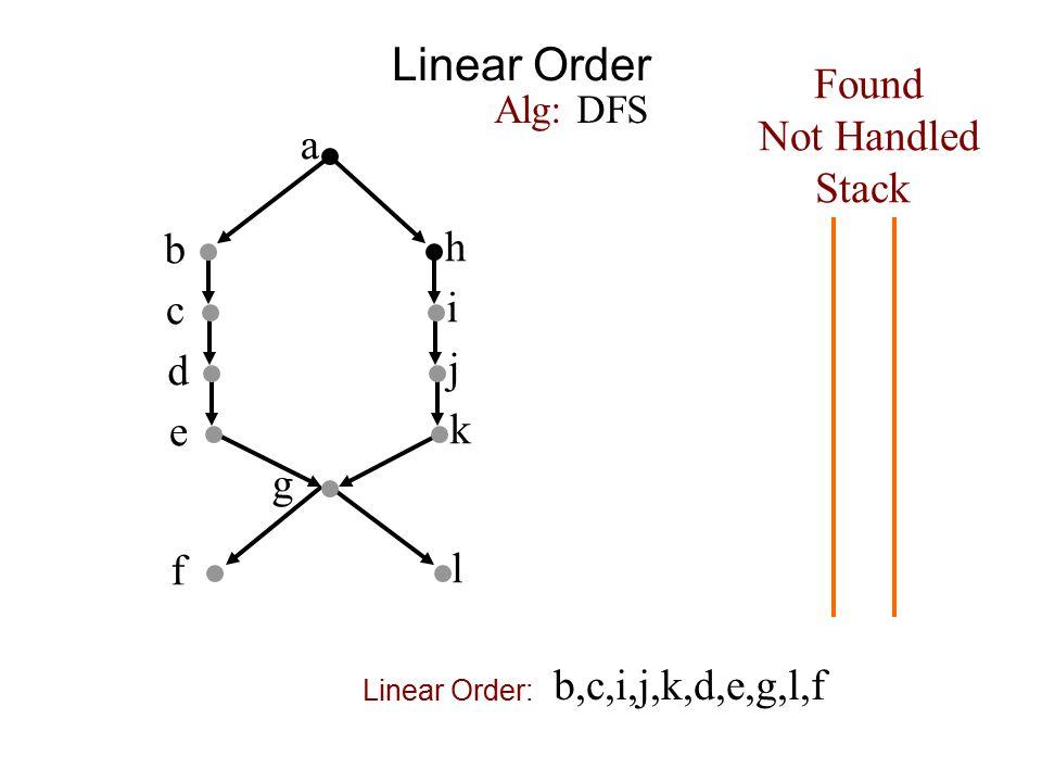 Linear Order a b h c i d j e k f g Found Not Handled Stack Alg: DFS l b,c,i,j,k,d,e,g,l,f Linear Order:
