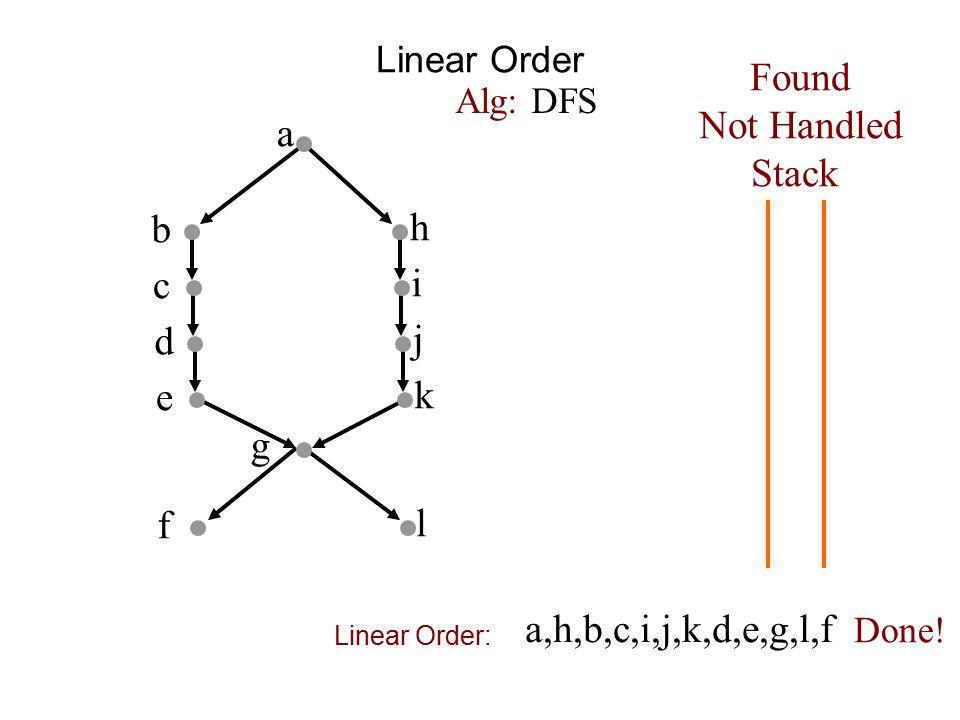 Linear Order a b h c i d j e k f g Found Not Handled Stack Alg: DFS l a,h,b,c,i,j,k,d,e,g,l,f Done.