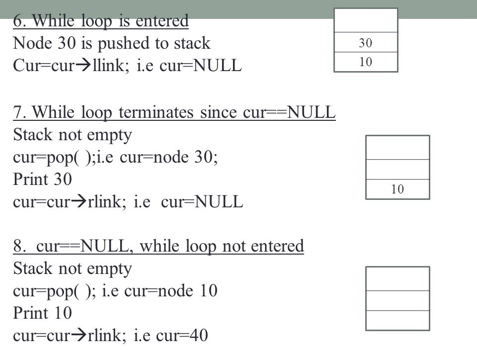 6. While loop is entered Node 30 is pushed to stack Cur=cur  llink; i.e cur=NULL 7. While loop terminates since cur==NULL Stack not empty cur=pop( );