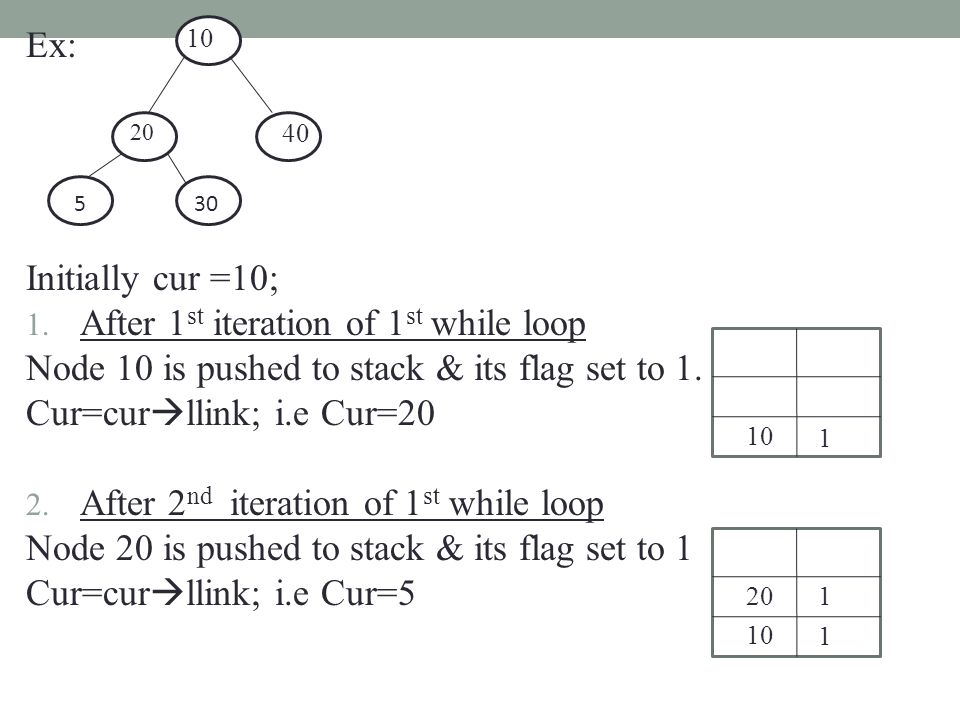 Ex: Initially cur =10; 1. After 1 st iteration of 1 st while loop Node 10 is pushed to stack & its flag set to 1. Cur=cur  llink; i.e Cur=20 2. After