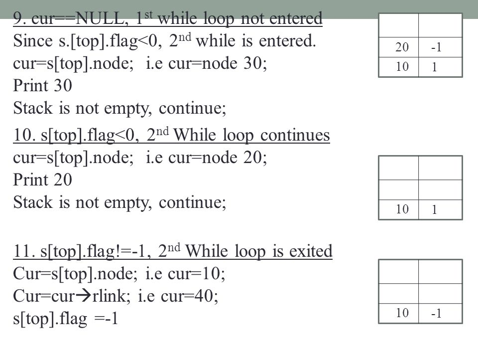 9. cur==NULL, 1 st while loop not entered Since s.[top].flag<0, 2 nd while is entered. cur=s[top].node; i.e cur=node 30; Print 30 Stack is not empty,