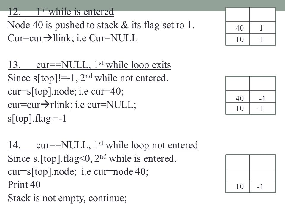 12.1 st while is entered Node 40 is pushed to stack & its flag set to 1.