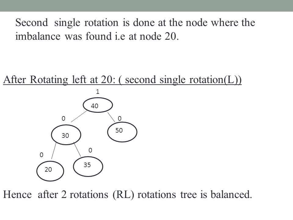 After Rotating left at 20: ( second single rotation(L)) Hence after 2 rotations (RL) rotations tree is balanced.