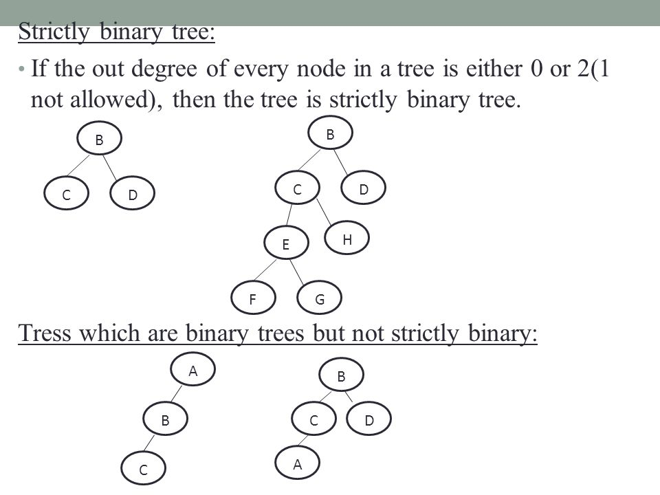 Strictly binary tree: If the out degree of every node in a tree is either 0 or 2(1 not allowed), then the tree is strictly binary tree.