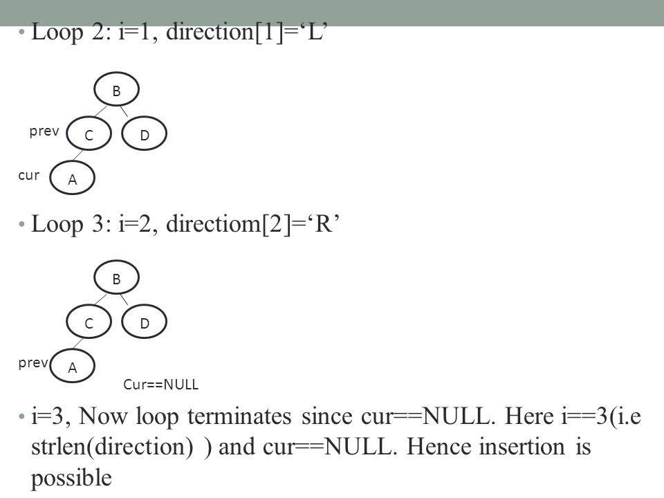 Loop 2: i=1, direction[1]='L' Loop 3: i=2, directiom[2]='R' i=3, Now loop terminates since cur==NULL. Here i==3(i.e strlen(direction) ) and cur==NULL.