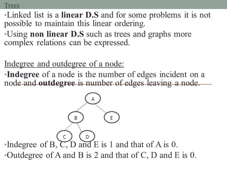 Directed tree: Is a tree which has only one node with indegree 0 and all other nodes have indegree 1.