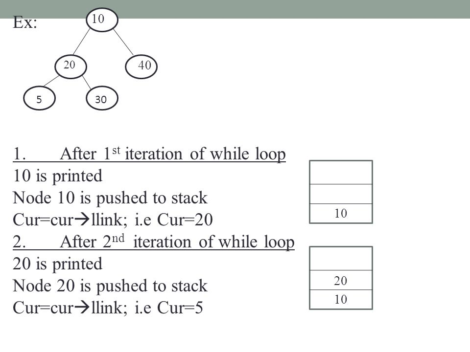 Ex: 1.After 1 st iteration of while loop 10 is printed Node 10 is pushed to stack Cur=cur  llink; i.e Cur=20 2.After 2 nd iteration of while loop 20 is printed Node 20 is pushed to stack Cur=cur  llink; i.e Cur=5 20 530 10 40 10 20