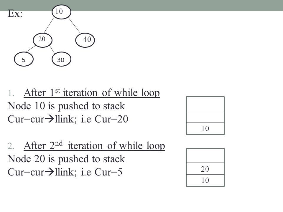 Ex: 1. After 1 st iteration of while loop Node 10 is pushed to stack Cur=cur  llink; i.e Cur=20 2. After 2 nd iteration of while loop Node 20 is push