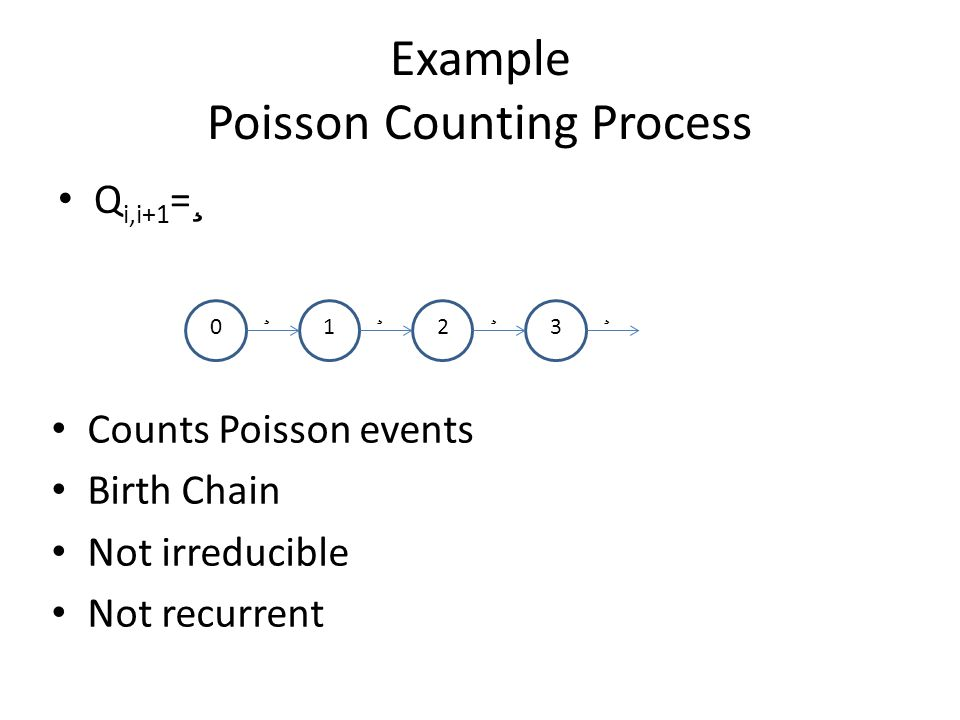 Example Poisson Counting Process Q i,i+1 = ¸ ¸¸¸¸ 1023 Counts Poisson events Birth Chain Not irreducible Not recurrent