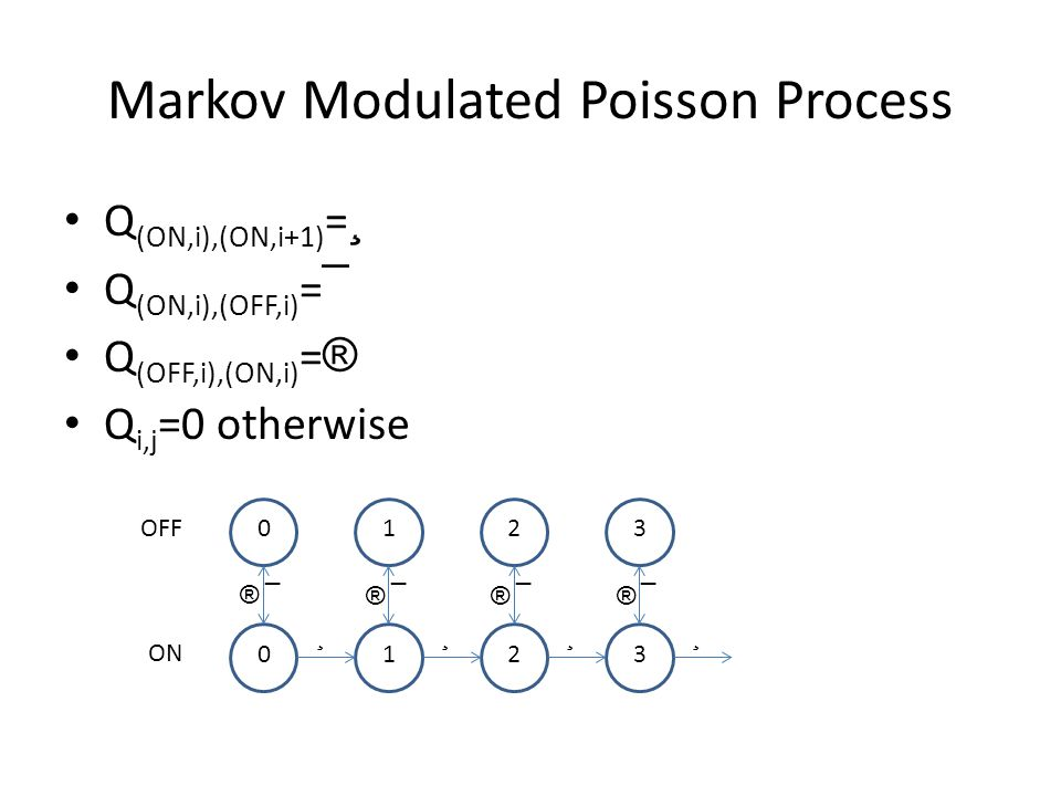 Markov Modulated Poisson Process Q (ON,i),(ON,i+1) = ¸ Q (ON,i),(OFF,i) = ¯ Q (OFF,i),(ON,i) = ® Q i,j =0 otherwise 1OFF23 ¸¸¸¸ 1023 0 ON ® ¯®®®¯¯¯