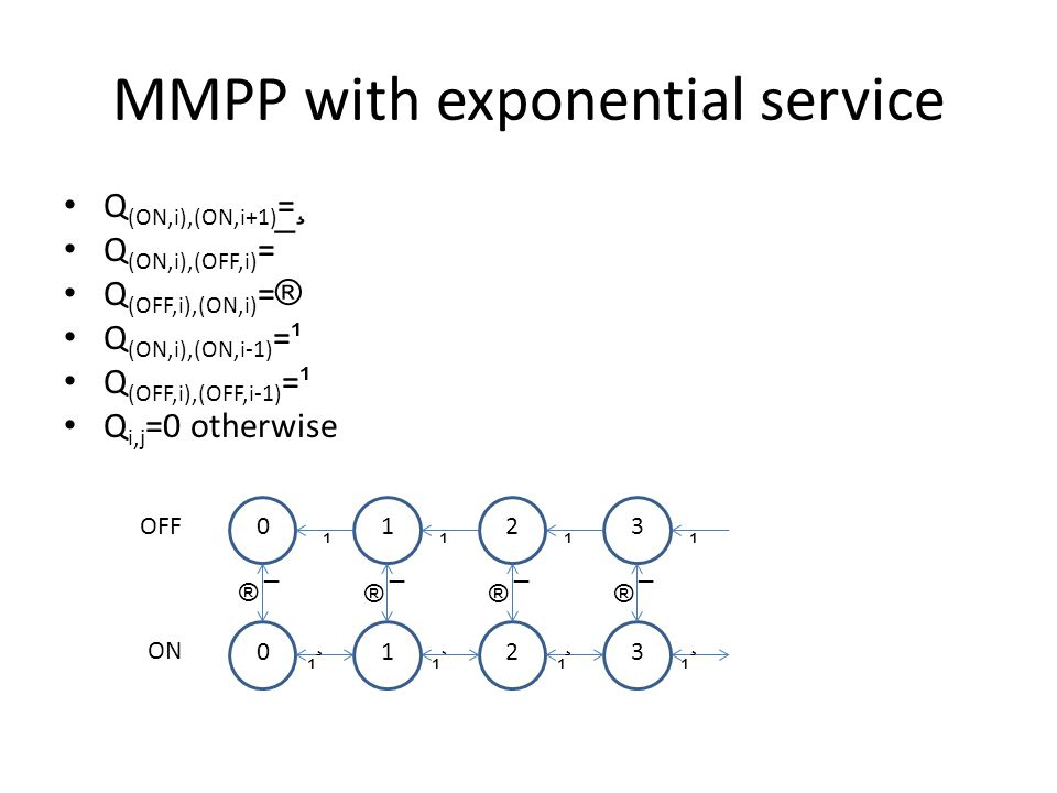 MMPP with exponential service Q (ON,i),(ON,i+1) = ¸ Q (ON,i),(OFF,i) = ¯ Q (OFF,i),(ON,i) = ® Q (ON,i),(ON,i-1) = ¹ Q (OFF,i),(OFF,i-1) = ¹ Q i,j =0 otherwise 1OFF23 ¸¸¸¸ 1023 0 ON ® ¯®®®¯¯¯ ¹¹¹¹ ¹¹¹¹