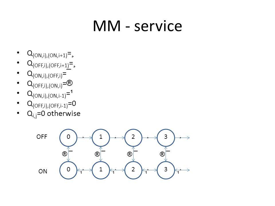 MM - service Q (ON,i),(ON,i+1) = ¸ Q (OFF,i),(OFF,i+1) = ¸ Q (ON,i),(OFF,i) = ¯ Q (OFF,i),(ON,i) = ® Q (ON,i),(ON,i-1) = ¹ Q (OFF,i),(OFF,i-1) =0 Q i,j =0 otherwise 1OFF23 ¸¸¸¸ 1023 0 ON ® ¯®®®¯¯¯ ¹¹¹¹ ¸ ¸¸¸