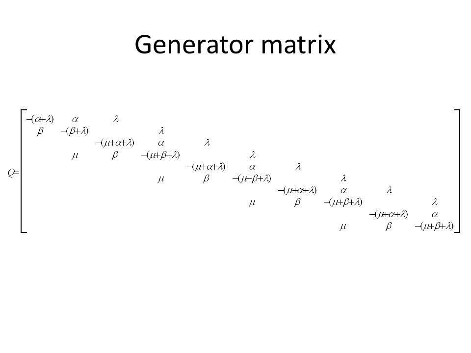 Generator matrix