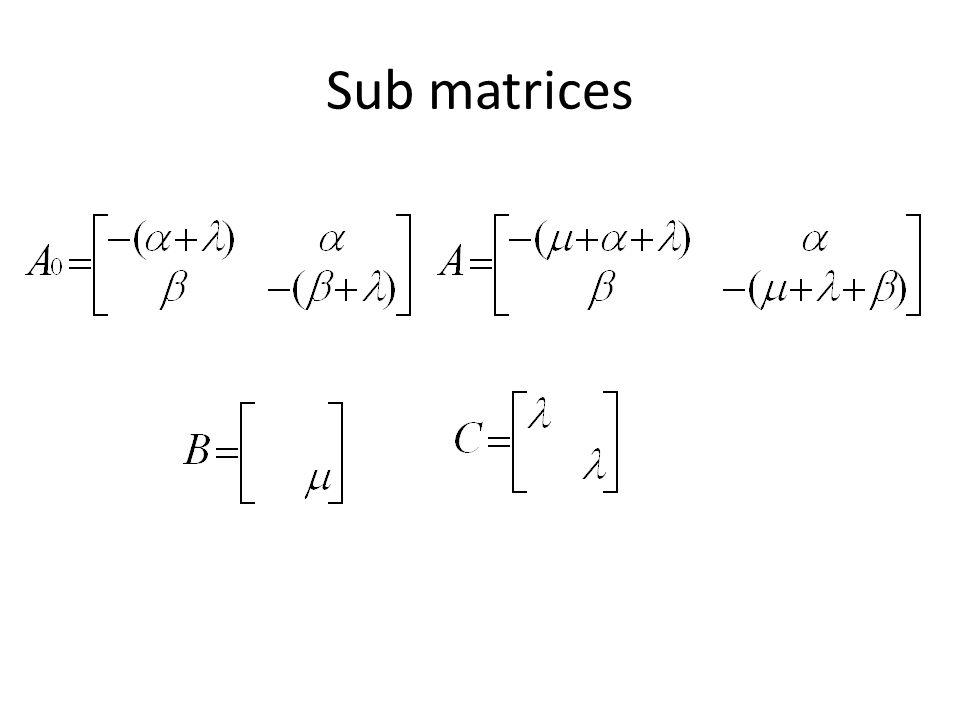 Sub matrices
