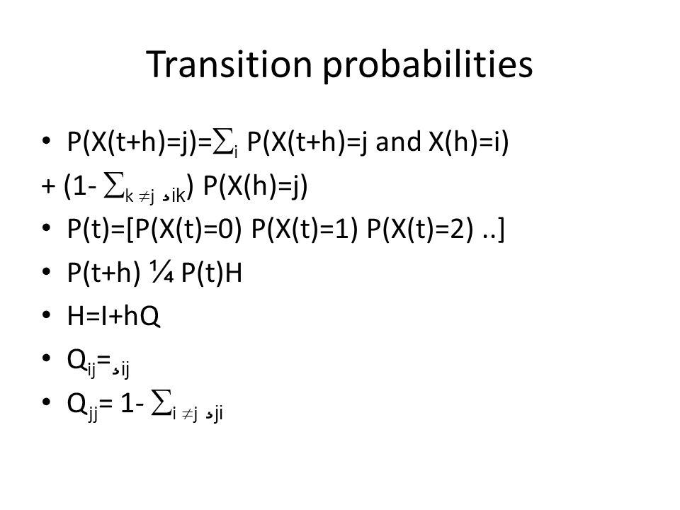 Transition probabilities P(X(t+h)=j)=  i P(X(t+h)=j and X(h)=i) + (1-  k  j ¸ ik ) P(X(h)=j) P(t)=[P(X(t)=0) P(X(t)=1) P(X(t)=2)..] P(t+h) ¼ P(t)H H=I+hQ Q ij = ¸ ij Q jj = 1-  i  j ¸ ji