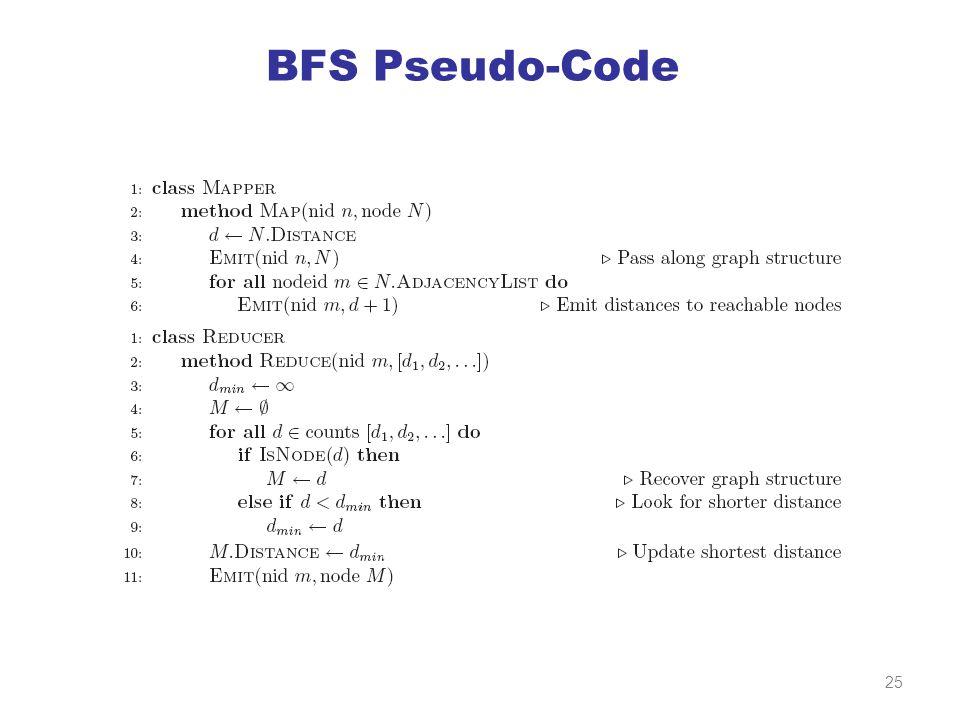 BFS Pseudo-Code 25