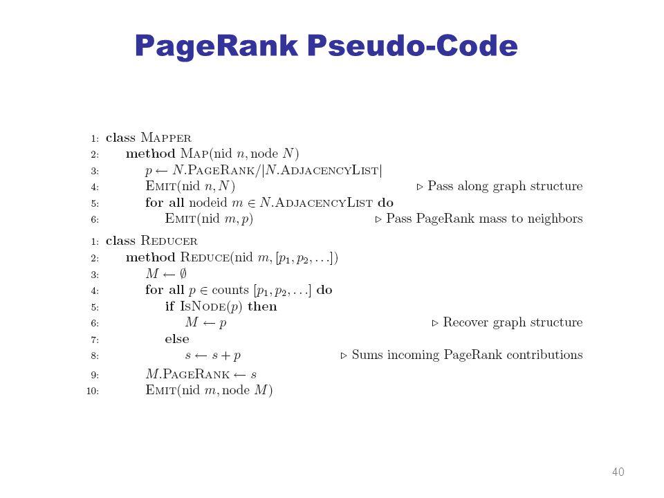 PageRank Pseudo-Code 40