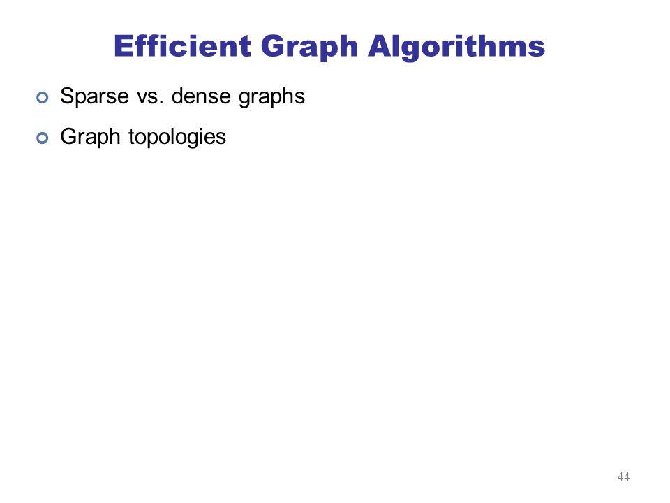 Efficient Graph Algorithms Sparse vs. dense graphs Graph topologies 44