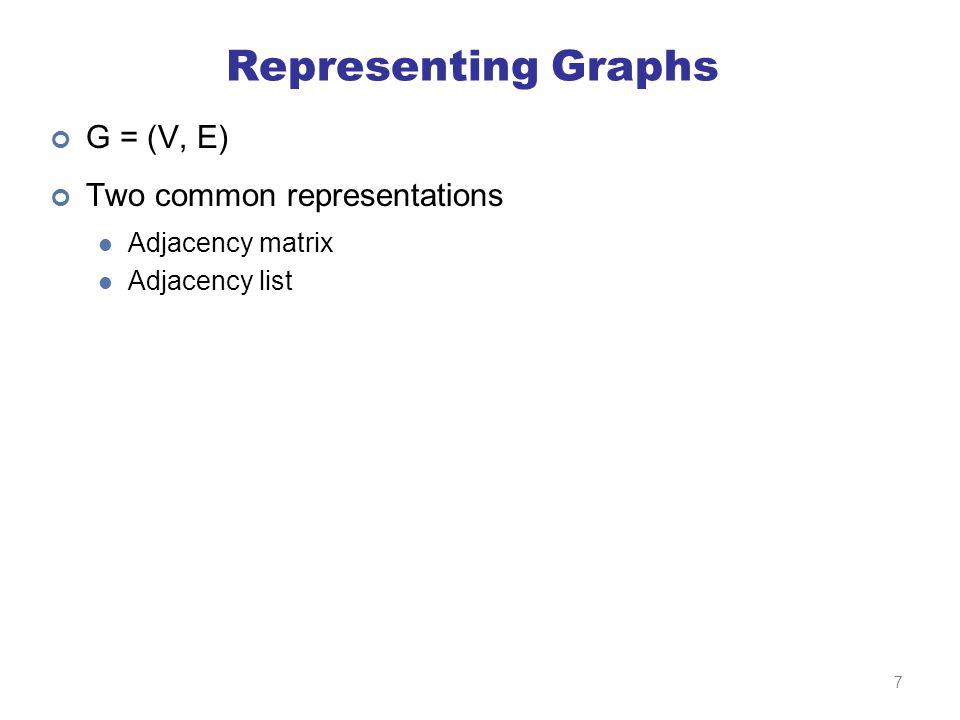 Sample PageRank Iteration (2) n 1 (0.066) n 4 (0.3) n 3 (0.166) n 5 (0.3) n 2 (0.166) 0.033 0.3 0.166 0.083 0.1 n 1 (0.1) n 4 (0.2) n 3 (0.183) n 5 (0.383) n 2 (0.133) Iteration 2 38