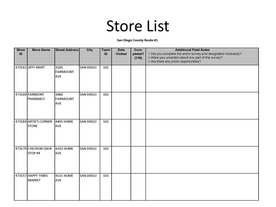 Store List