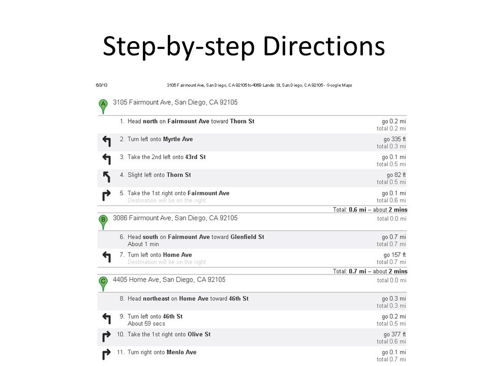 Step-by-step Directions