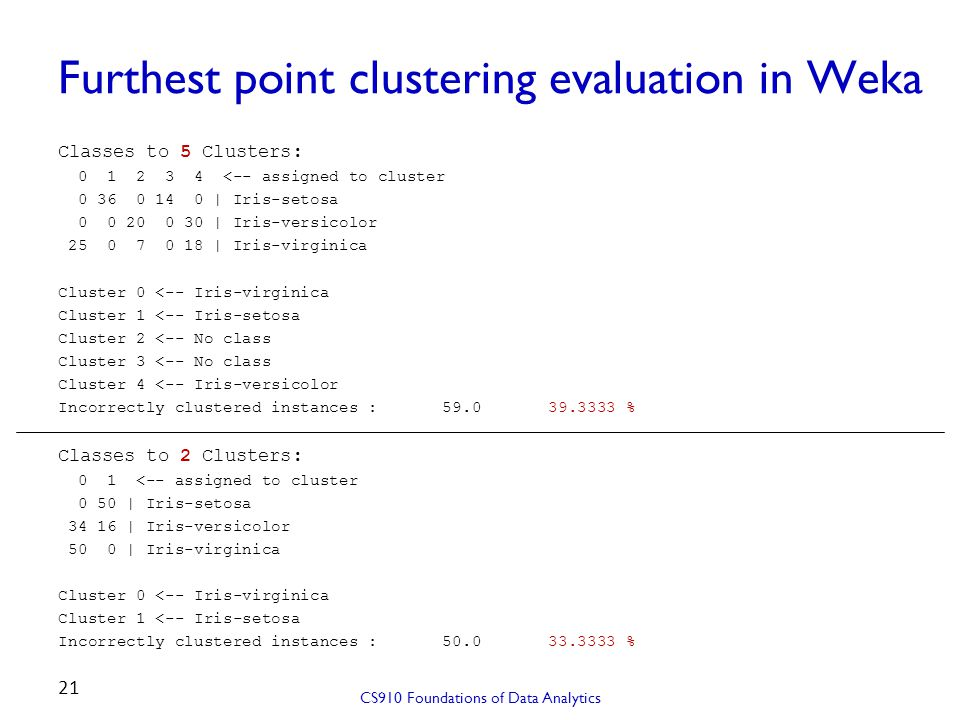 Furthest point clustering evaluation in Weka Classes to 5 Clusters: 0 1 2 3 4 <-- assigned to cluster 0 36 0 14 0 | Iris-setosa 0 0 20 0 30 | Iris-ver