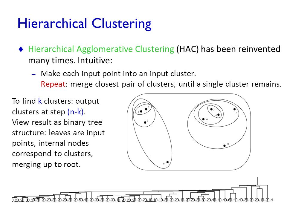 Hierarchical Clustering  Hierarchical Agglomerative Clustering (HAC) has been reinvented many times. Intuitive: – Make each input point into an input