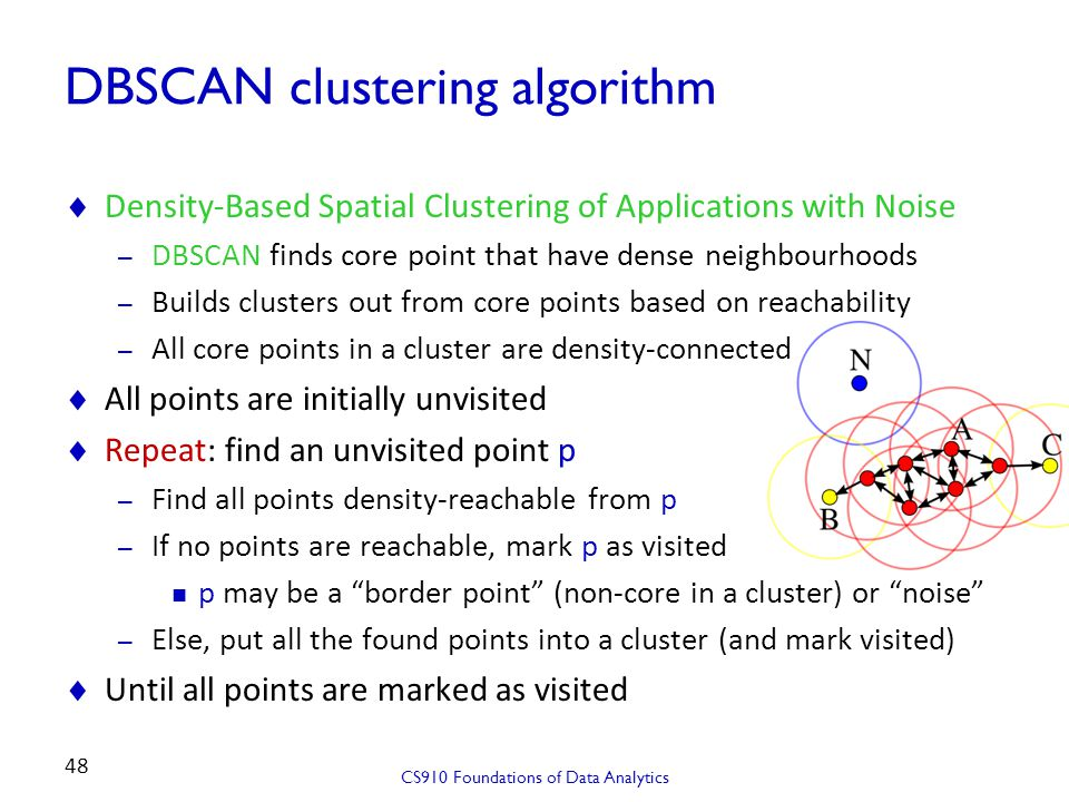 DBSCAN clustering algorithm  Density-Based Spatial Clustering of Applications with Noise – DBSCAN finds core point that have dense neighbourhoods – B