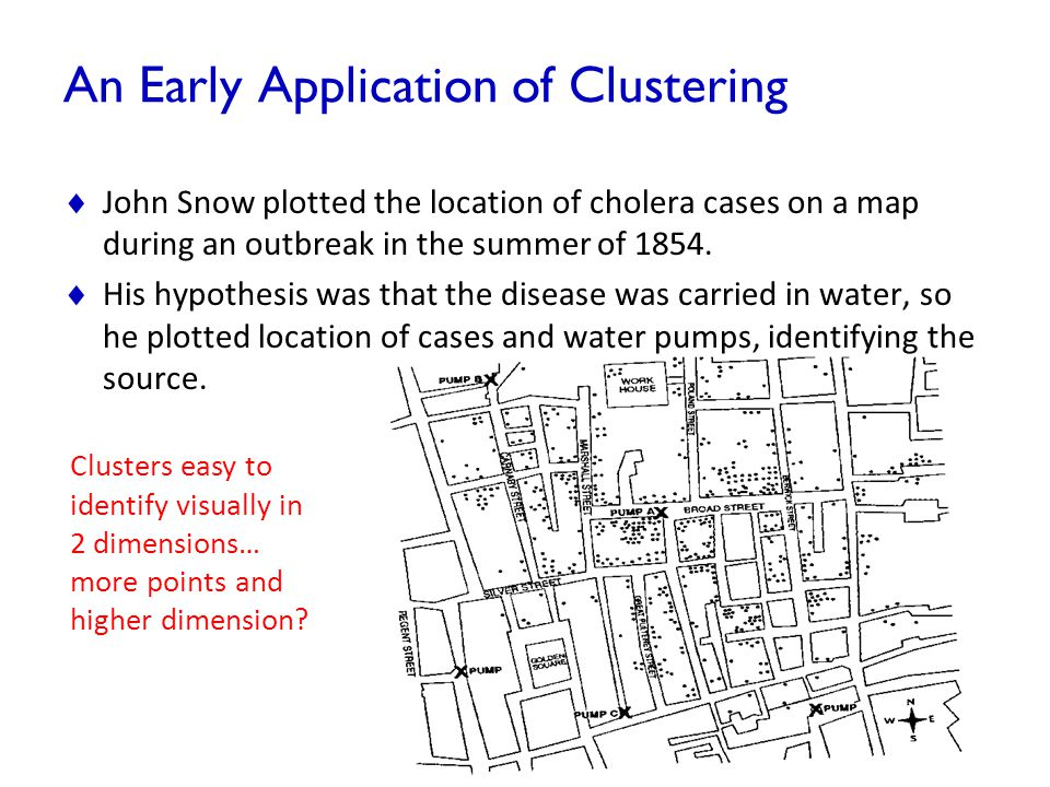 An Early Application of Clustering  John Snow plotted the location of cholera cases on a map during an outbreak in the summer of 1854.  His hypothes