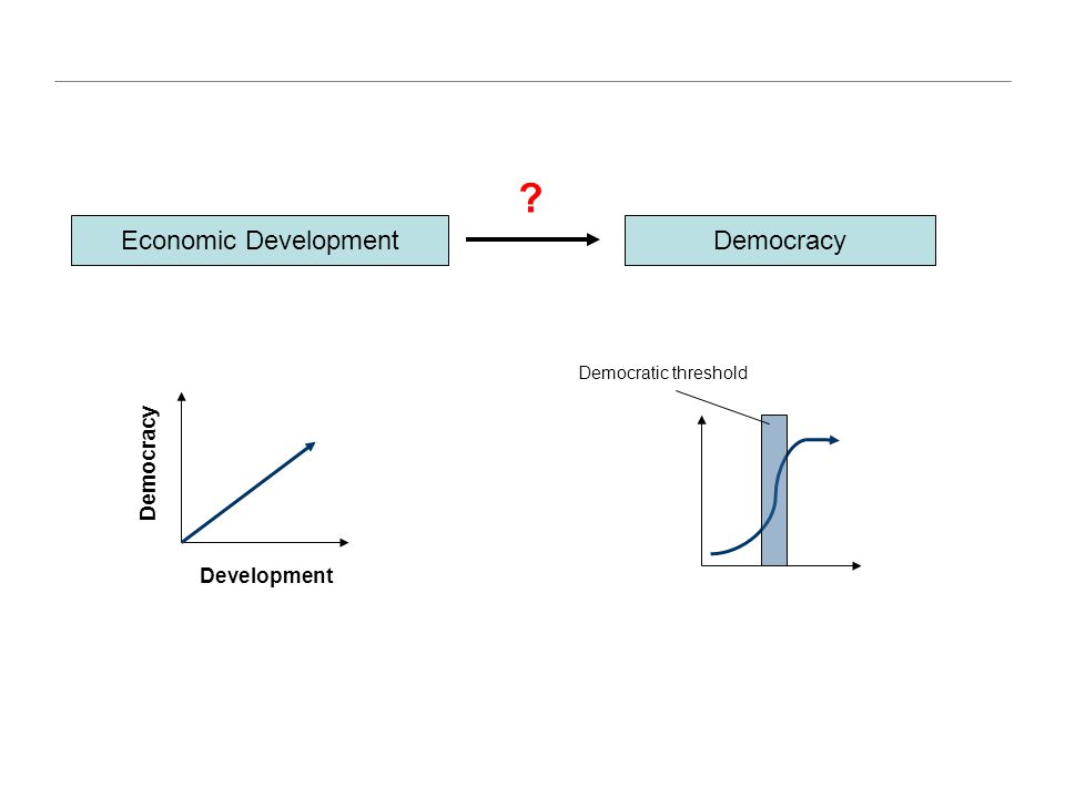 Economic DevelopmentDemocracy ? Development Democratic threshold