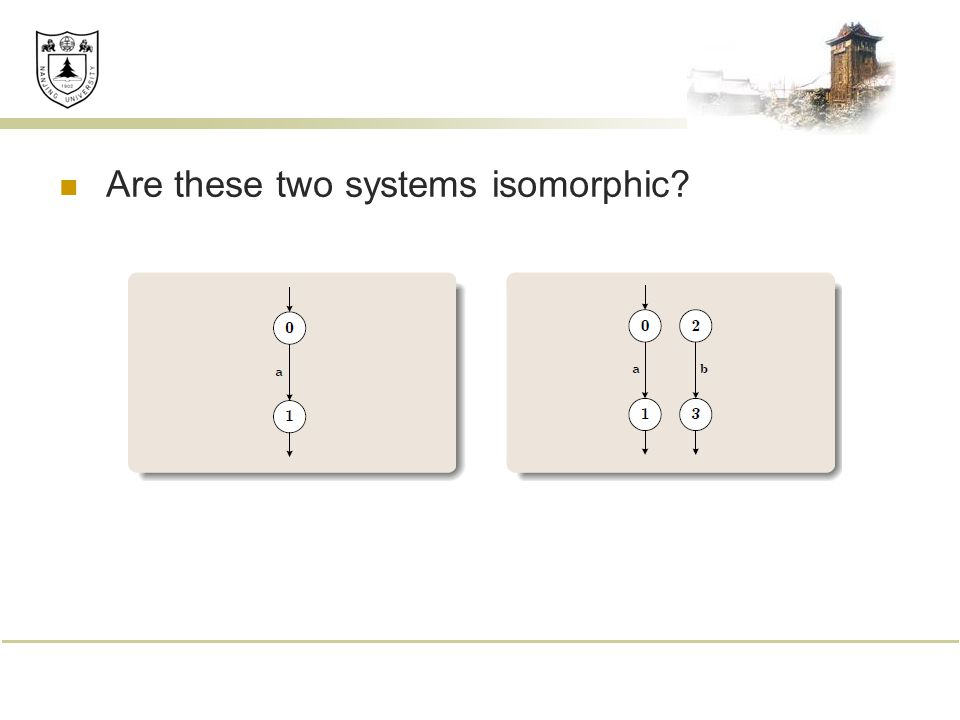 Are these two systems isomorphic