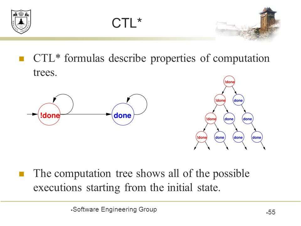 CTL* CTL* formulas describe properties of computation trees.