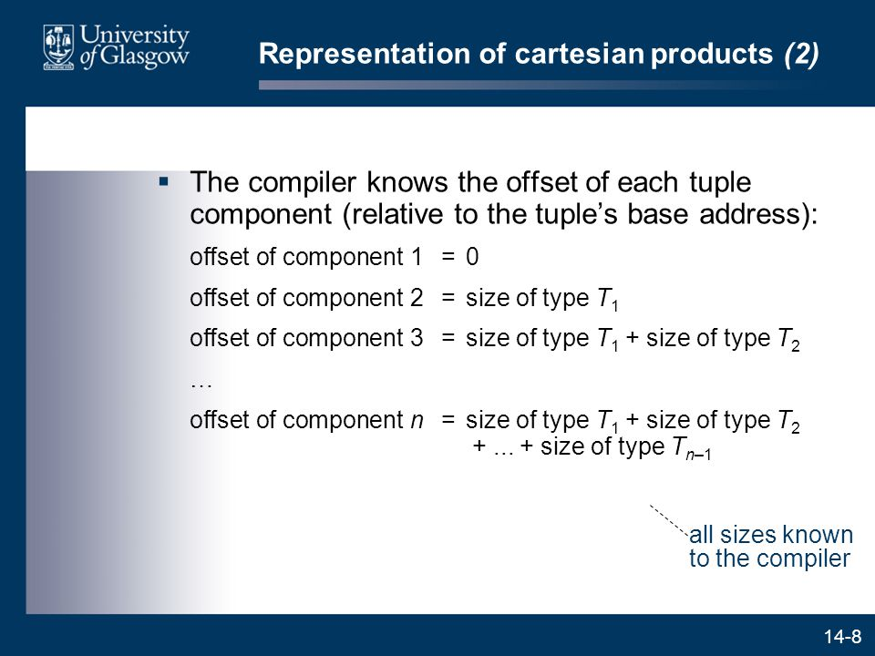 14-8 Representation of cartesian products (2)  The compiler knows the offset of each tuple component (relative to the tuple's base address): offset of component 1=0 offset of component 2=size of type T 1 offset of component 3=size of type T 1 + size of type T 2 … offset of component n=size of type T 1 + size of type T 2 +...