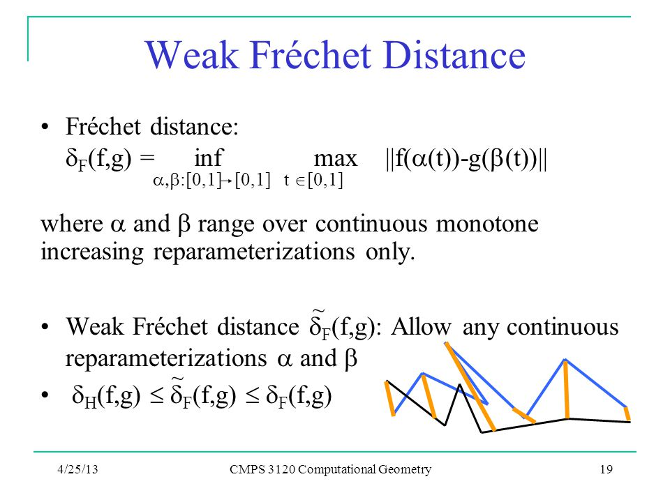 Weak Fréchet Distance Fréchet distance:  F (f,g) = inf max ||f(  (t))-g(  (t))||  :[0,1] [0,1] t  [0,1] where  and  range over continuous monotone increasing reparameterizations only.