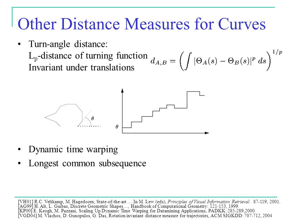 Other Distance Measures for Curves Turn-angle distance: L p -distance of turning function Invariant under translations Dynamic time warping Longest common subsequence [VH01] R.C.