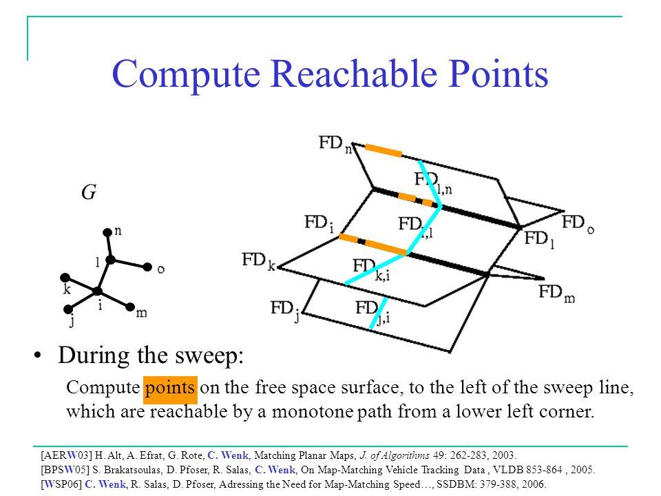 G [AERW03] H. Alt, A. Efrat, G. Rote, C. Wenk, Matching Planar Maps, J. of Algorithms 49: 262-283, 2003. [BPSW05] S. Brakatsoulas, D. Pfoser, R. Salas