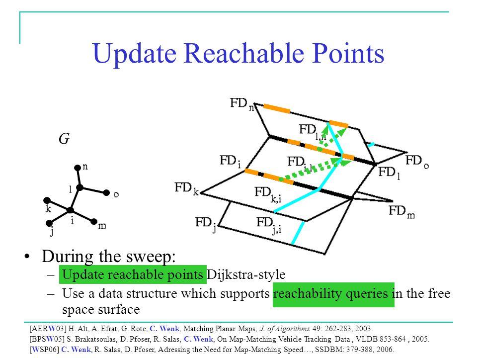 [AERW03] H. Alt, A. Efrat, G. Rote, C. Wenk, Matching Planar Maps, J. of Algorithms 49: 262-283, 2003. [BPSW05] S. Brakatsoulas, D. Pfoser, R. Salas,