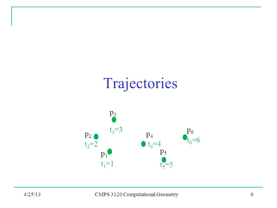 Trajectories p 1 t 1 =1 p 2 t 2 =2 p 3 t 3 =3 p 4 t 4 =4 p 5 t 5 =5 p 6 t 6 =6 4/25/13CMPS 3120 Computational Geometry6