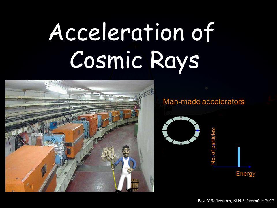 Electromotive Acceleration Post MSc lectures, SINP, December 2012