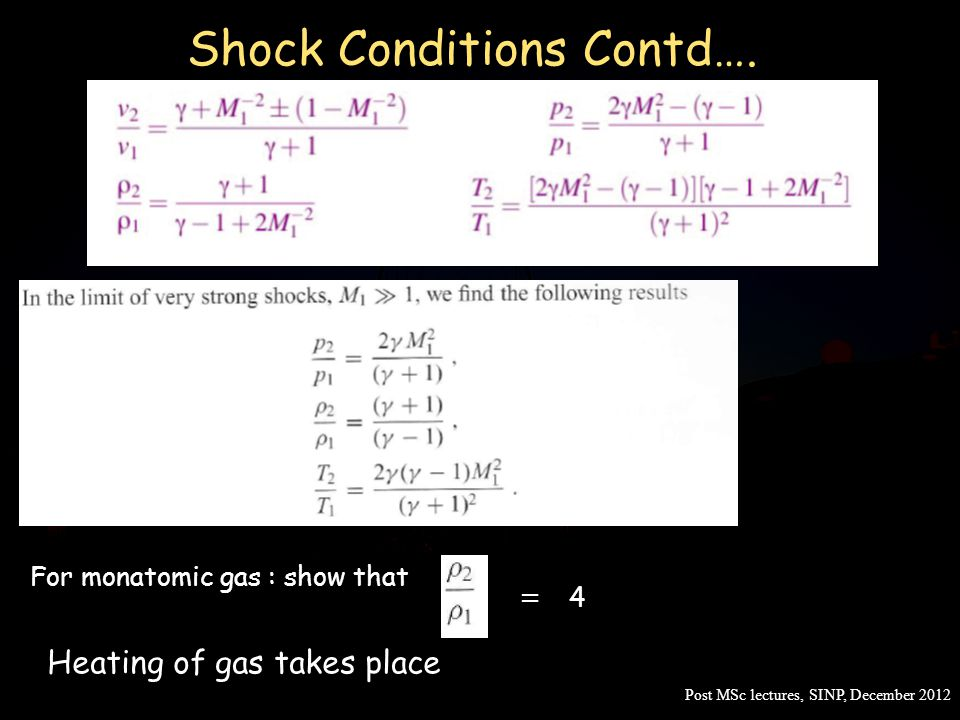 Shock Conditions Contd…. Post MSc lectures, SINP, December 2012 For monatomic gas : show that 4 Heating of gas takes place