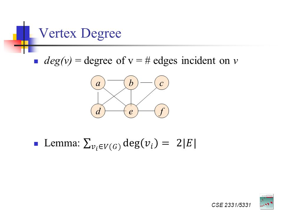 Vertex Degree deg(v) = degree of v = # edges incident on v CSE 2331/5331 ba f c de
