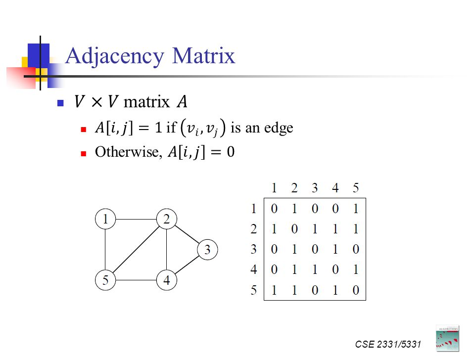 CSE 2331/5331 Adjacency Matrix
