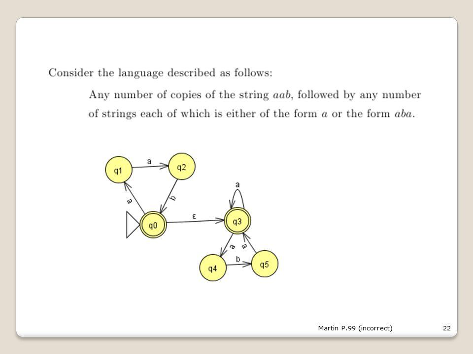 Martin P.99 (incorrect)22