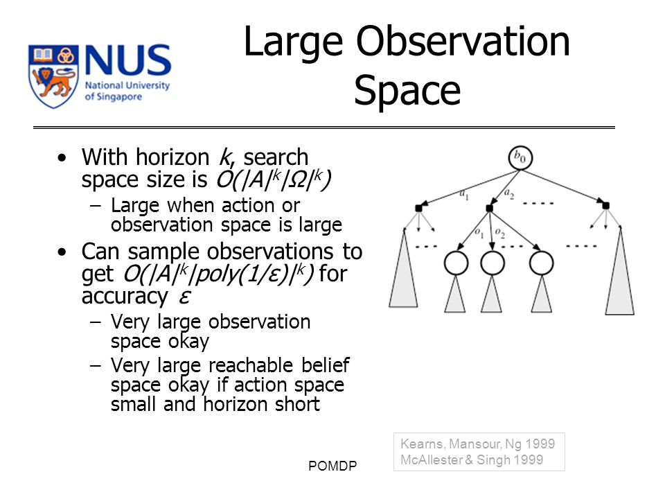 Large Observation Space With horizon k, search space size is O(|A| k |Ω| k ) –Large when action or observation space is large Can sample observations to get O(|A| k |poly(1/ε)| k ) for accuracy ε –Very large observation space okay –Very large reachable belief space okay if action space small and horizon short POMDP Kearns, Mansour, Ng 1999 McAllester & Singh 1999
